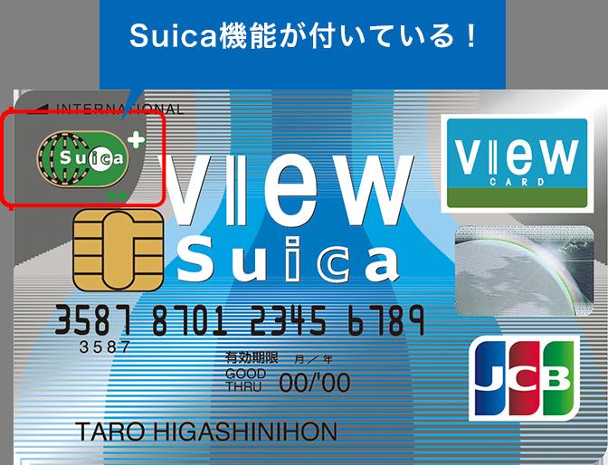 「ビュー・スイカ」カードの表面