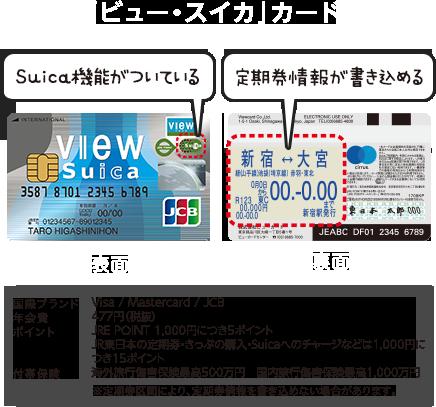 「ビュー・スイカ」カード『Suica機能がついている』『定期券情報が書き込める』