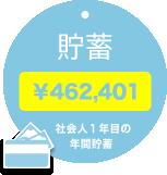貯蓄 ¥462,401 社会人1年目の年間貯蓄