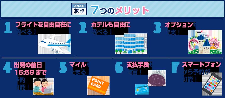 ANAの旅作7つのメリット:1)フライトを自由自在に選べる!2)ホテルも自由に選べる!3)オプションも充実!4)出発の前日16:59まで予約可能!5)マイルもたまる!6)支払手段も豊富!7)スマートフォンから予約が可能!