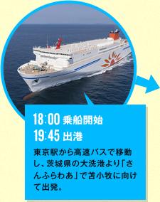 18:00 乗船開始 19:45 出港 東京駅から高速バスで移動し、茨城県の大洗港より「さんふらわあ」で苫小牧に向けて出発。