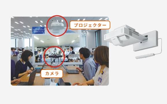 プロジェクター・カメラを使ったコミュニケーションの図