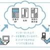 【第3回】就活の情報管理ができる最高のサービスはEvernote