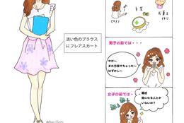 【JDあるある200人調査】Vol.2 男子ウケ赤文字系女子大生