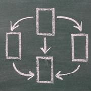 フローチャートの書き方とコツ 業務の手順説明に便利なまとめ方は?