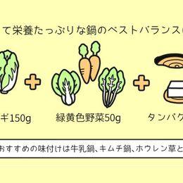 安くておいしくて栄養たっぷり! な鍋の作り方を調理科学の先生に聞いてみた #もやもや解決ゼミ