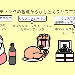 「クリスマスの定番」は実はPR戦略だった! クリスマスの真実をマーケティングでひもとく #もやもや解決ゼミ