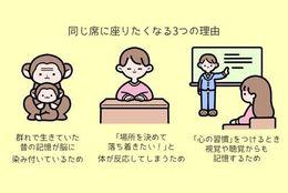 大教室の講義、いつも同じ席に座りたくなるのってなんで? #もやもや解決ゼミ