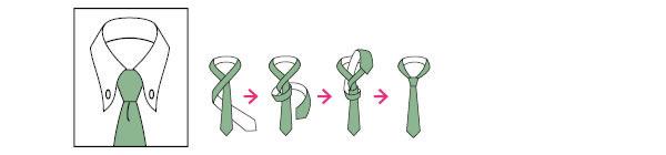 ネクタイの締め方がわかりません。また、ネクタイの締め方にも種類がありますか?