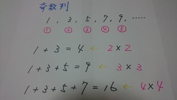 【ナルホド・ザ・中学受験算数Vol.3】奇数列の和