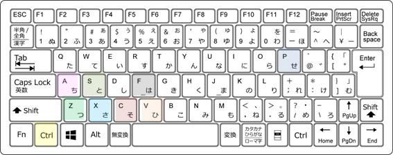実は「ファンクションキー」(Fキー)がすごい! 覚えておきたい便利なショートカットキーまとめ
