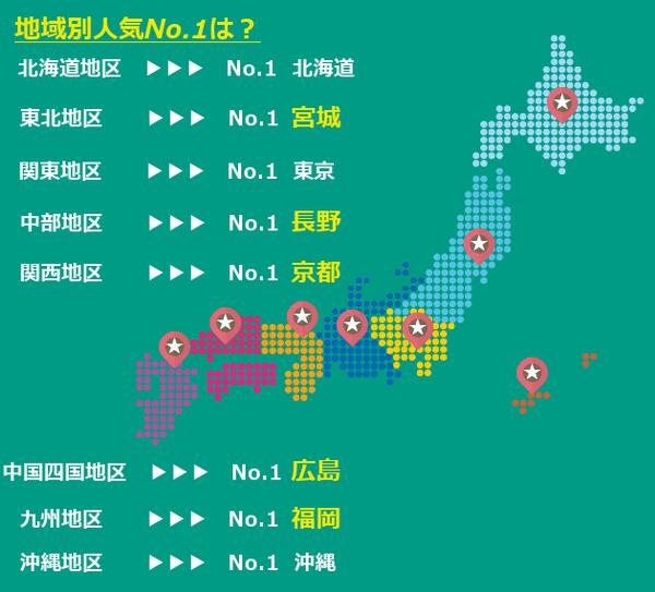 卒業旅行行先ランキング~国内編~