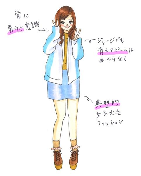 女子大生あるある!【モテタイプ編】王道モテのテニサー女子VS