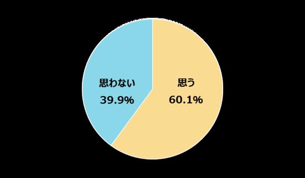 今年の新社会人、入社する会社で一生働きたいと思う人は60.0%! 「人間関係」と「福利厚生」がポイント【新社会人白書2017】