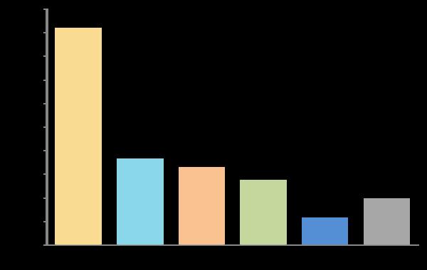 意外とLINEだけじゃない? 今でもキャリアメールを毎日使う新社会人は58.4%【新社会人白書2017】
