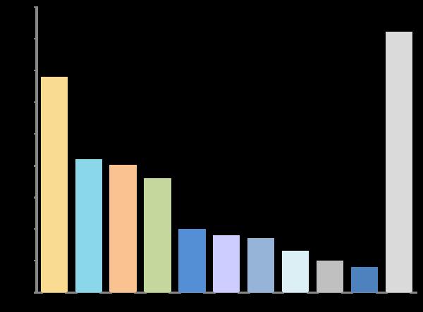 新社会人が家賃に出せる金額、最多回答は5万円まで 「手取り給料の3分の1程度が理想」との声【新社会人白書2017】
