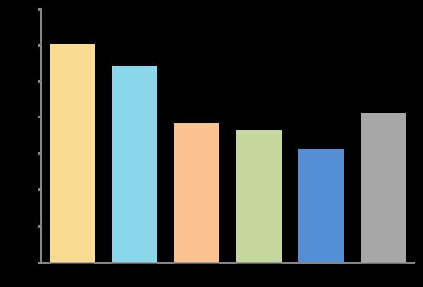 今年の新社会人、出世願望がある人は76.3% 希望年齢は「40歳まで」が最多【新社会人白書2017】