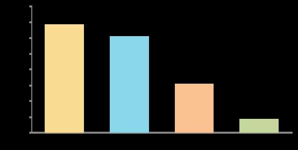 今年の新社会人のグローバル意識意識は?  76.7%が海外で働きたくないと回答【新社会人白書2017】