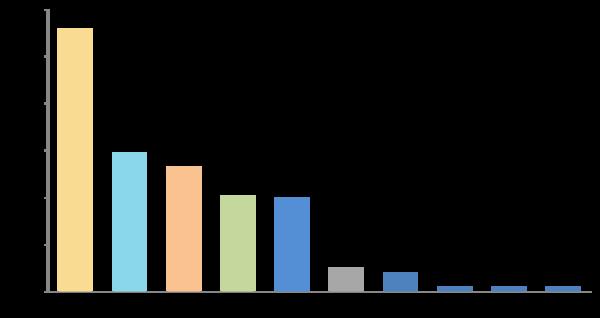 新社会人の理想の退社時間、最多は18時「ほどよく残業したい」との声が多数【新社会人白書2017】