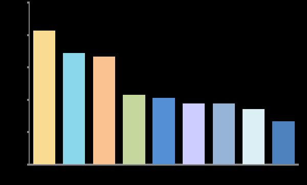 新社会人が会社生活で最も不安に思っていることは「会社での人間関係」61.1%が回答【新社会人白書2017】