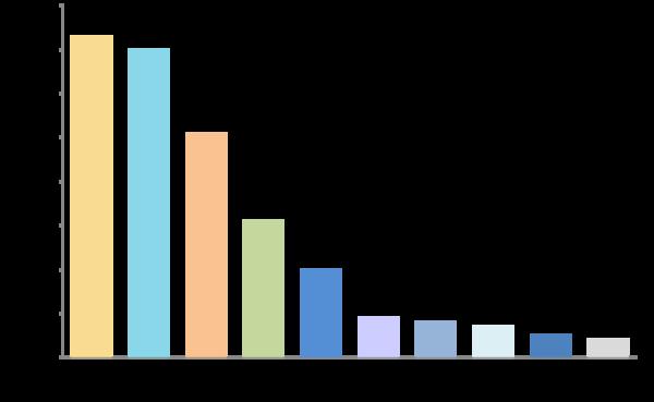 新社会人の1年目の希望年収、最多回答は「250万円以上~300万円未満」 「平均程度もらえればいい」との意見も【新社会人白書2017】
