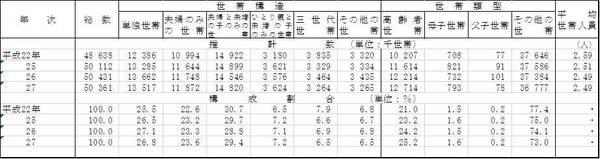 【計数分野】玉手箱の練習問題