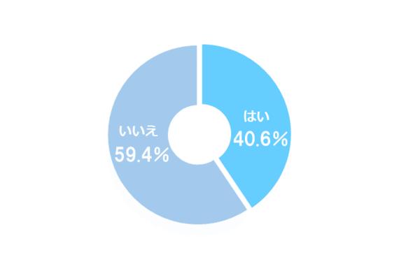 文系大学生の4割が理系職種に興味あり! その理由は?
