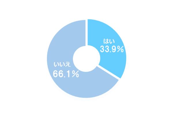 Uターン希望は少数派? 地元を出て就職する新社会人の66.1%が「戻るつもりはない」【新社会人白書2018】