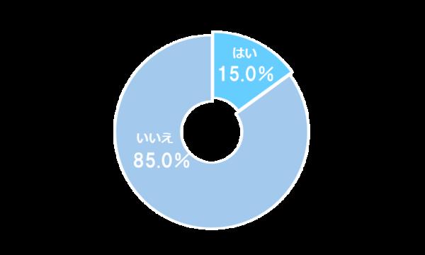 内定ブルーに陥る内定者は約2割! 「本当にこの企業でいいのか」と不安に