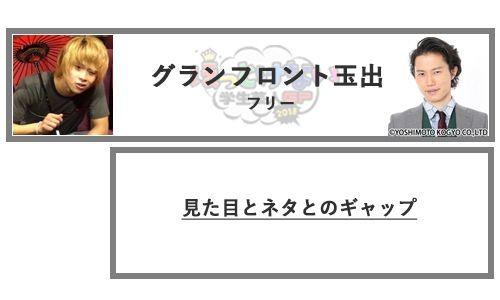 【結果発表!!】ほっとけない学生芸人GP2018【1次審査全ランキング+審査員推し芸人】
