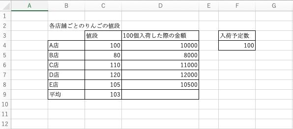 初心者必見! Mac版Excelの四則演算と関数の基本を解説