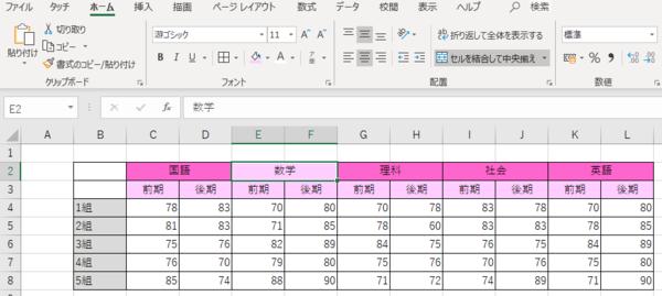 Excelで結合セルをそのままコピーする方法、結合解除してコピーする方法