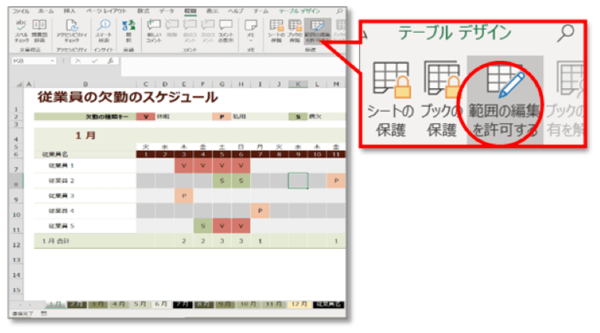 Excelを第三者がいじったりコピーできなくしたい! セルやシートのロック方法