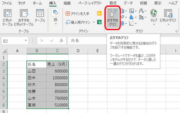 Excel グラフ 作成 編集