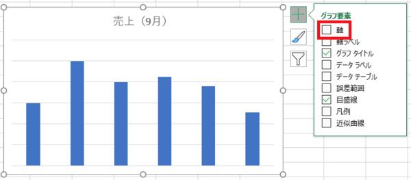 エクセル グラフ 単位