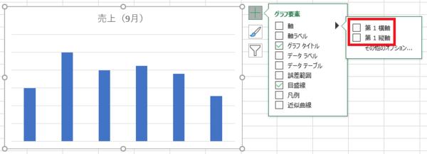 Excelグラフの軸と単位を表示させるには? 操作手順を解説!