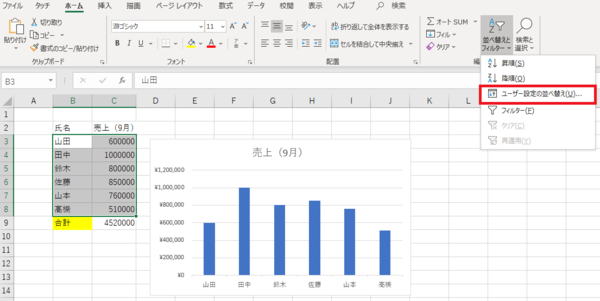 Excelのグラフは降順昇順で並び替えが可能! 簡単な操作方法を解説