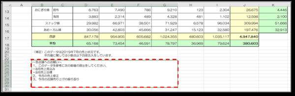Excelで表を見やすくするためのひと工夫【表作成の応用編】