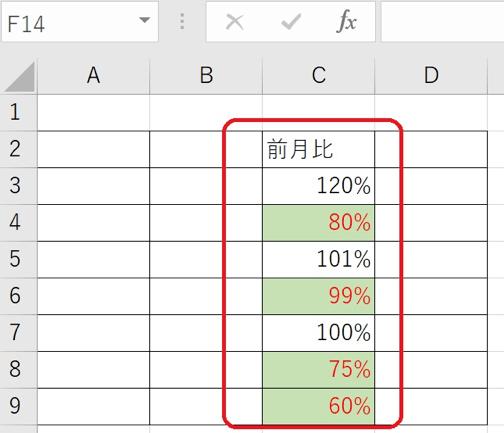 ExcelのIF関数でセル&文字を色分けするには? 便利な方法を紹介