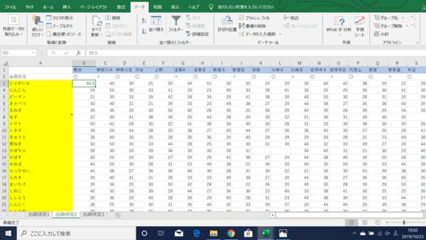 Excelで文字が打てない! 変換不能になっちゃった! 各種入力エラーの対処法を解説