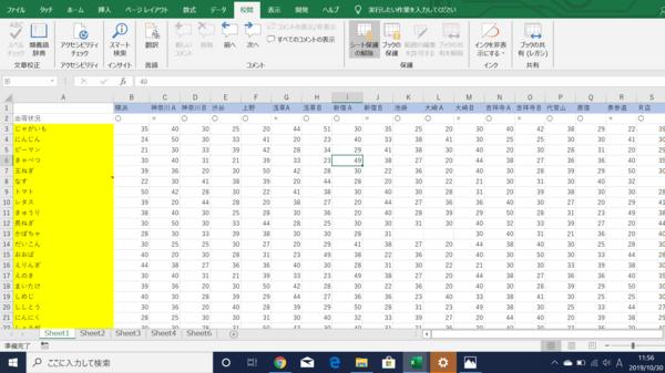 大事なExcelデータの編集を防ぐ! シートや行、セルを保護する簡単な方法