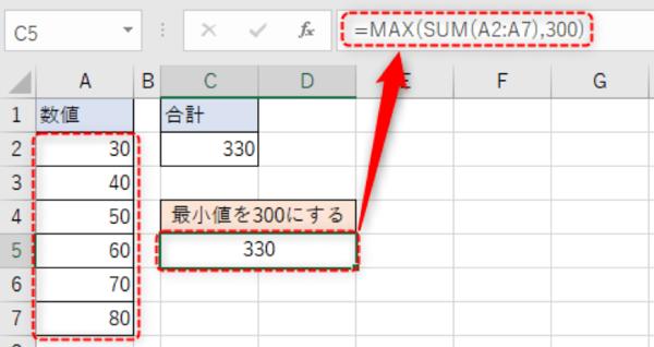 最大はMIN関数、最小はMAX関数ってなぜ? Excelで合計値の最大・最小を制限する方法