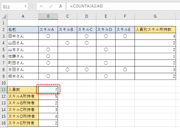 Excel COUNTIFS関数