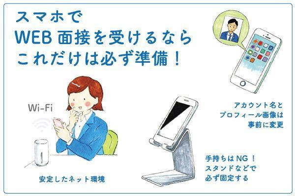 【web面接】スマホしか持っていなくても大丈夫? 必ず準備するもの・注意点を解説