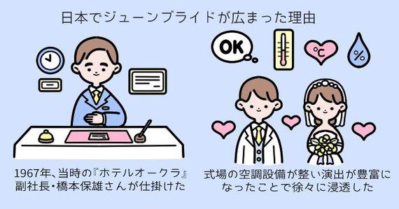 日本で「ジューンブライド」が広まったきっかけはホテル業界!? 6月挙式の人気の理由とは #もやもや解決ゼミ