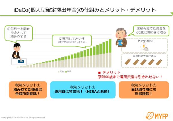 明日から始められる『3000円投資生活』FP横山光昭さんに聞く無理のないお金の貯め方(前編)
